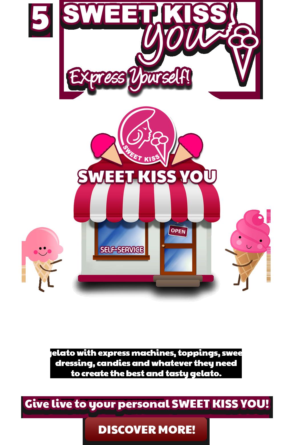 SInfografica-pacchetti-affiliazione-Sweet-Kiss
